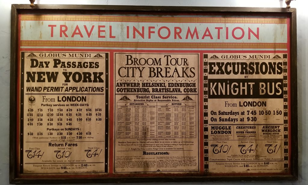 Globus Mundi Travel Information Sign | Photo: @HedgehogsCorner